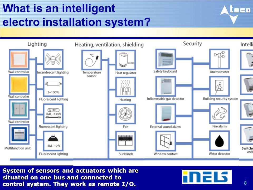 What is an intelligent electro installation system