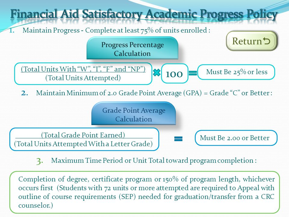 Financial Aid Satisfactory Academic Progress Policy