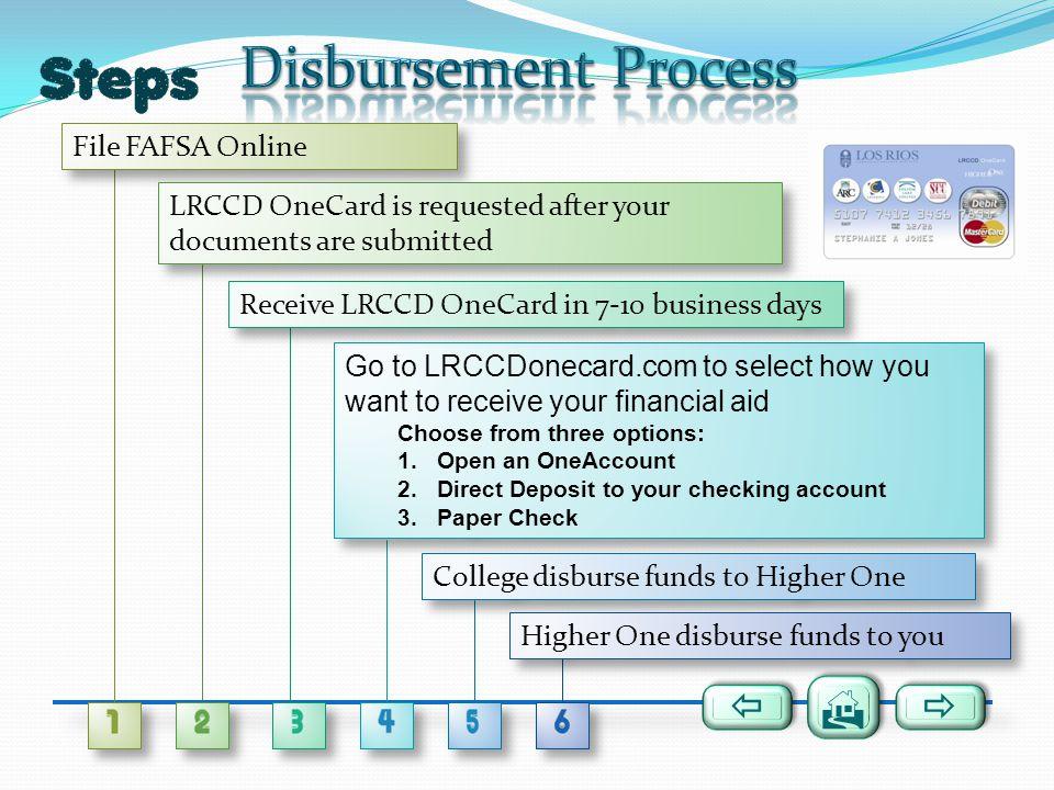 Disbursement Process    File FAFSA Online