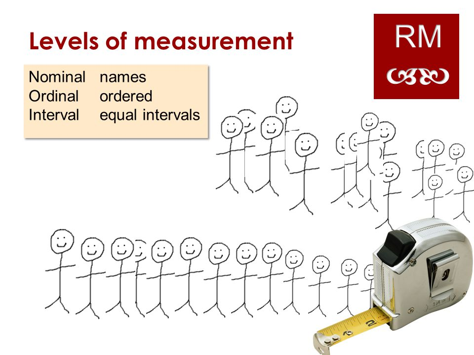 RM ab Levels of measurement Nominal names Ordinal ordered