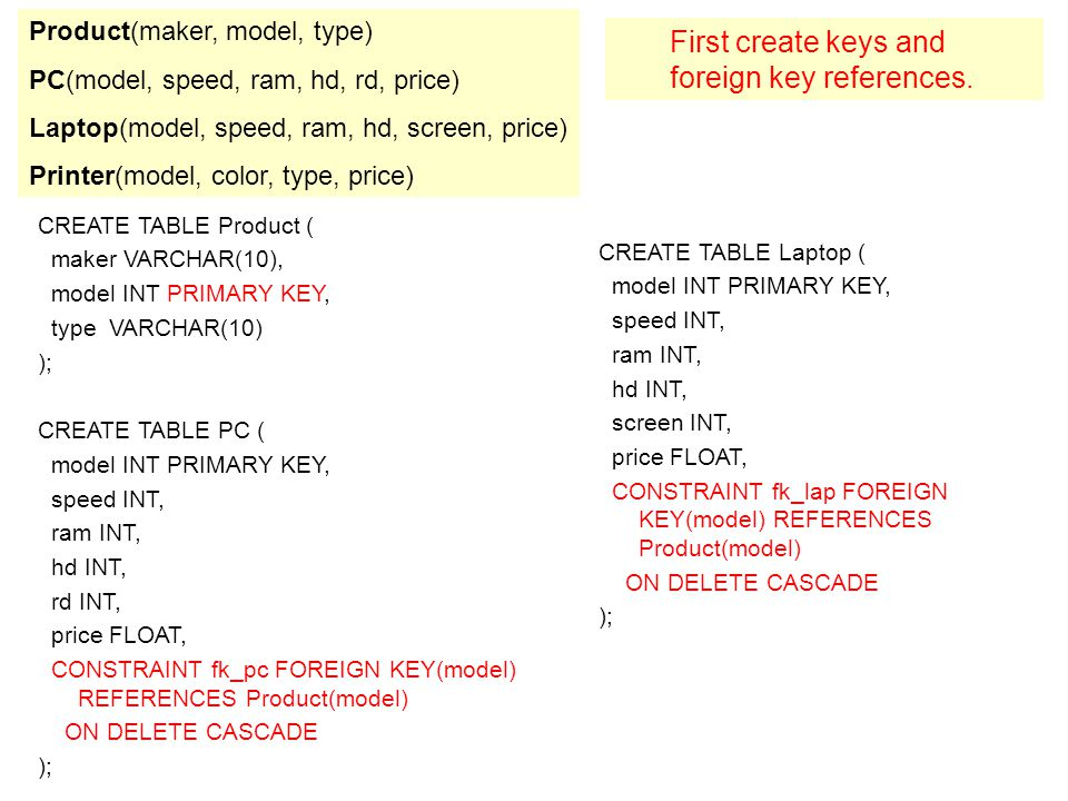 First create keys and foreign key references.