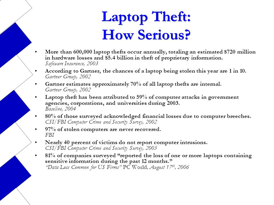 Laptop Theft: How Serious