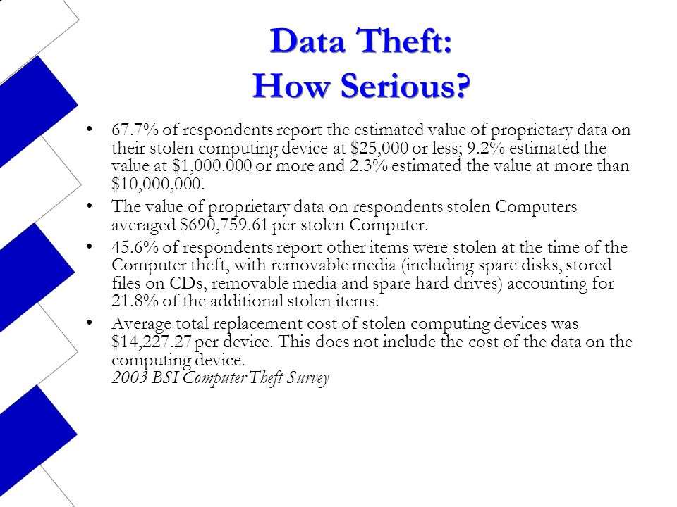 Data Theft: How Serious