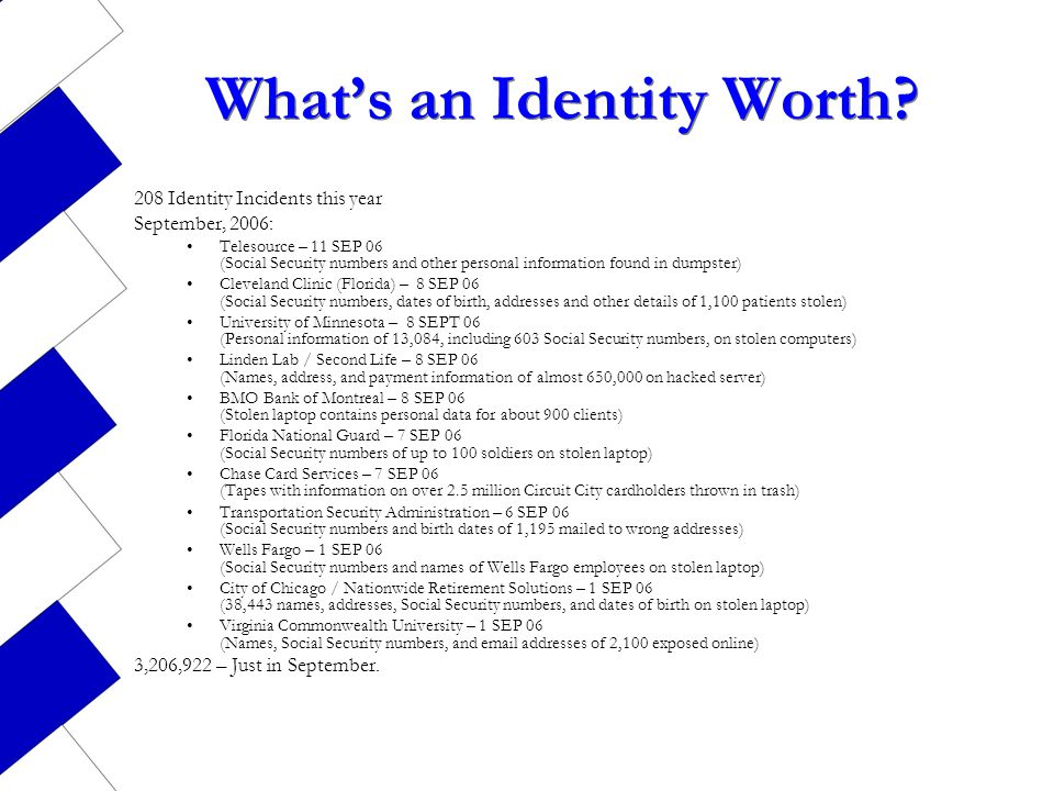 What's an Identity Worth