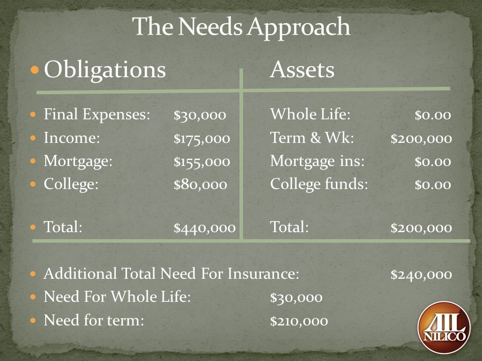 The Needs Approach Obligations Assets