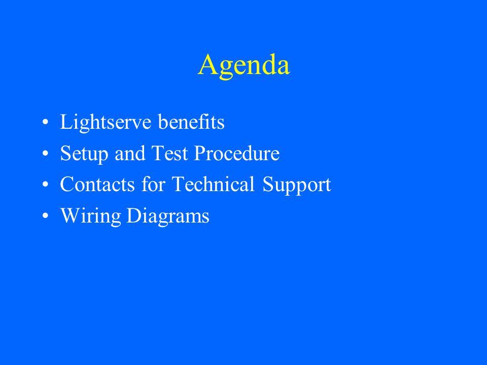 Agenda Lightserve benefits Setup and Test Procedure