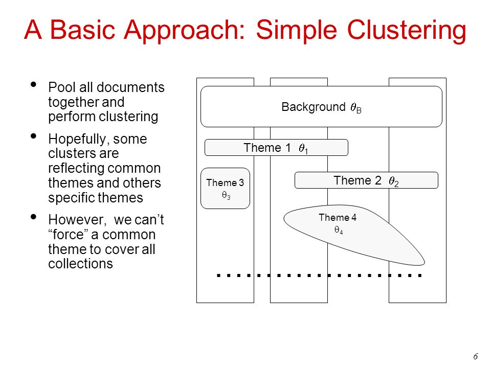 A Basic Approach: Simple Clustering
