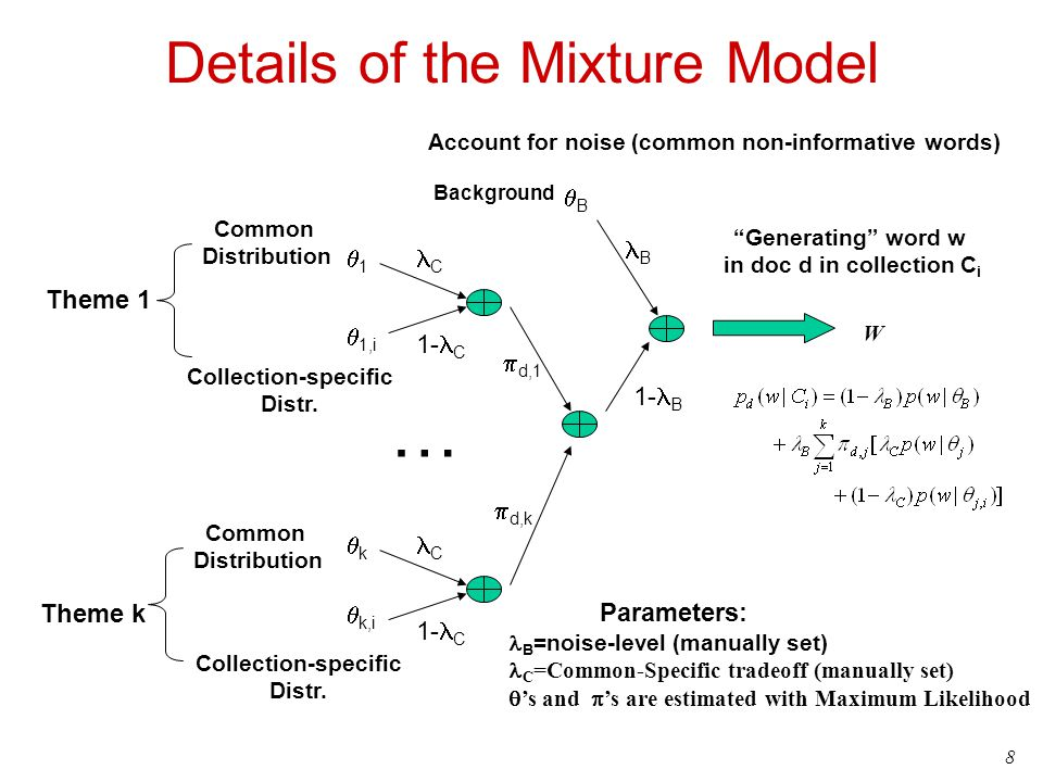 Details of the Mixture Model