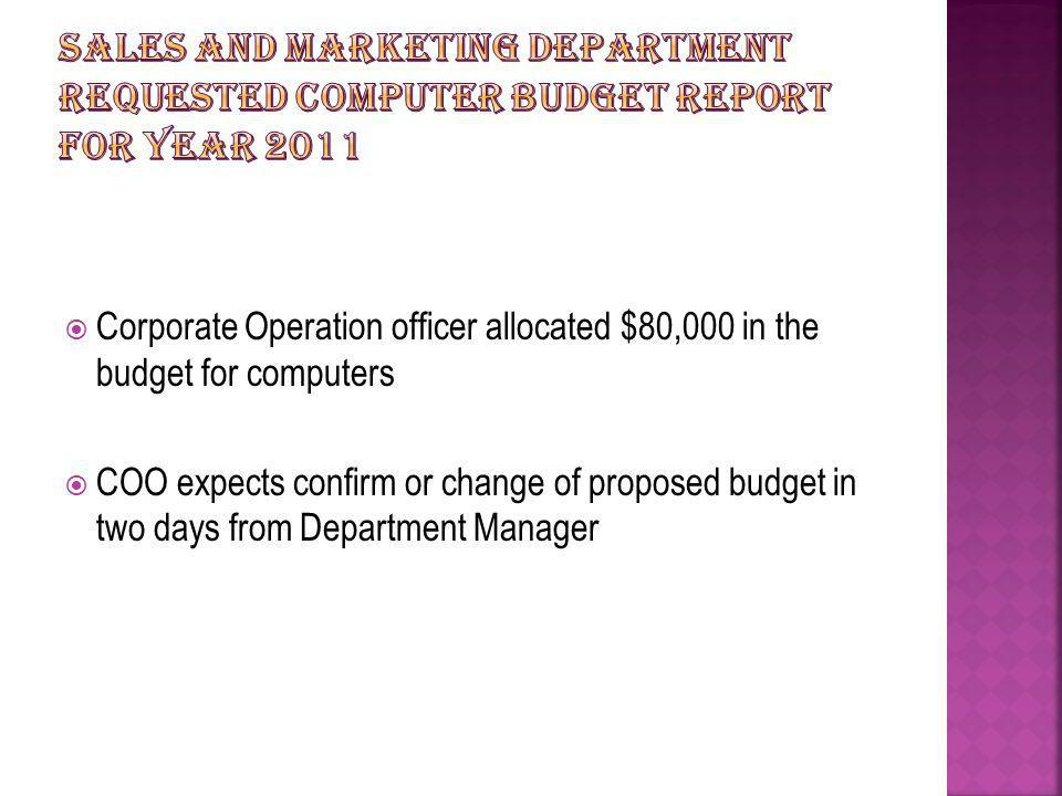 Sales and Marketing Department Requested Computer Budget Report for year 2011