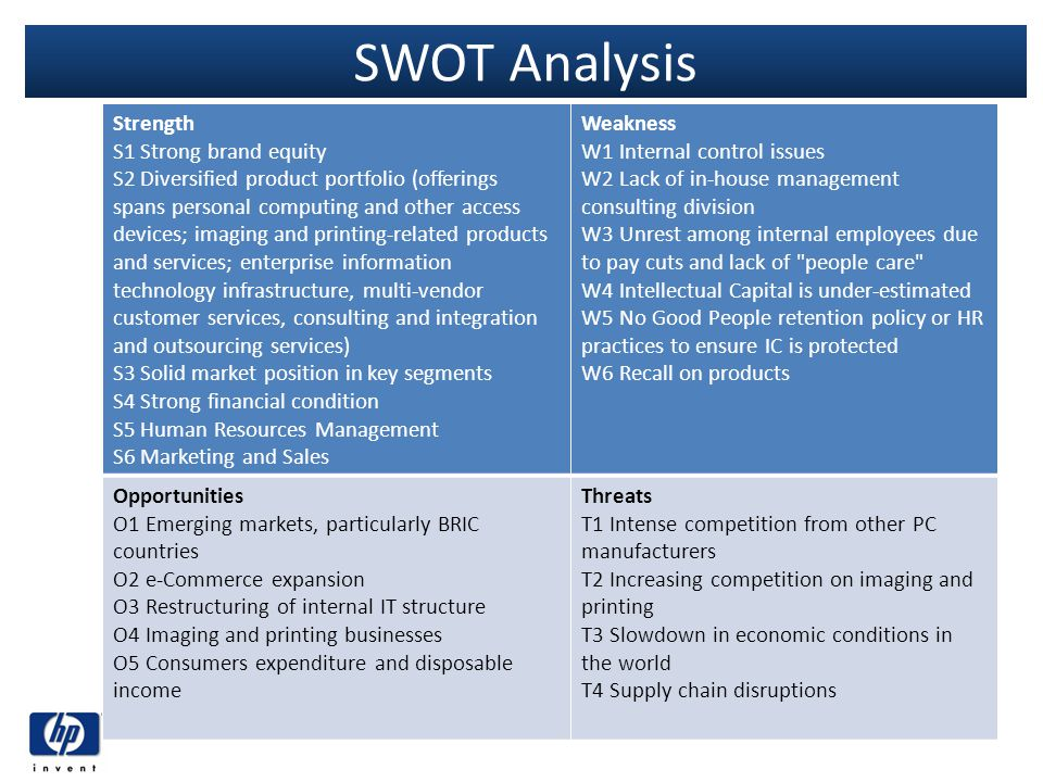 SWOT analysis of HP