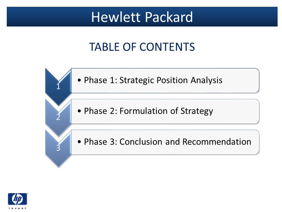 Hewlett Packard TABLE OF CONTENTS 1