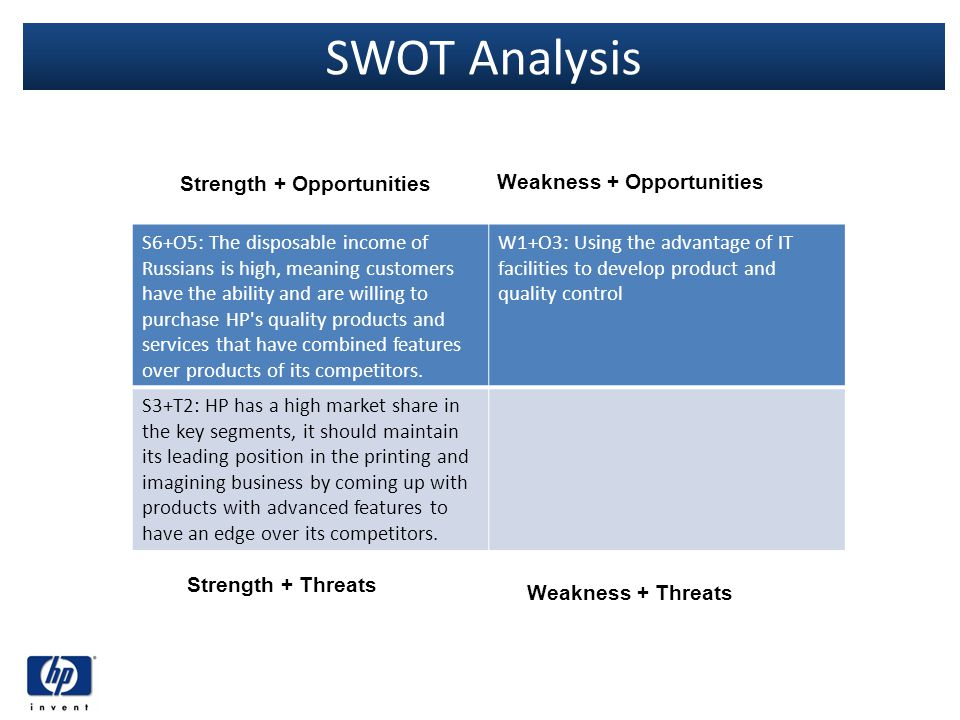 SWOT Analysis Strength + Opportunities Weakness + Opportunities