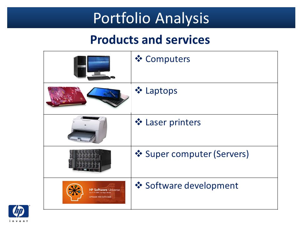 Portfolio Analysis Products and services Computers Laptops