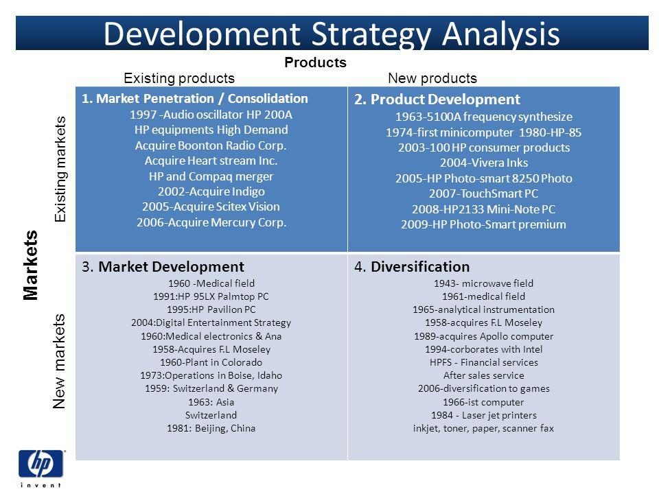 Development Strategy Analysis
