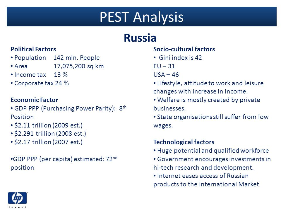 PEST Analysis Russia Political Factors Population 142 mln. People