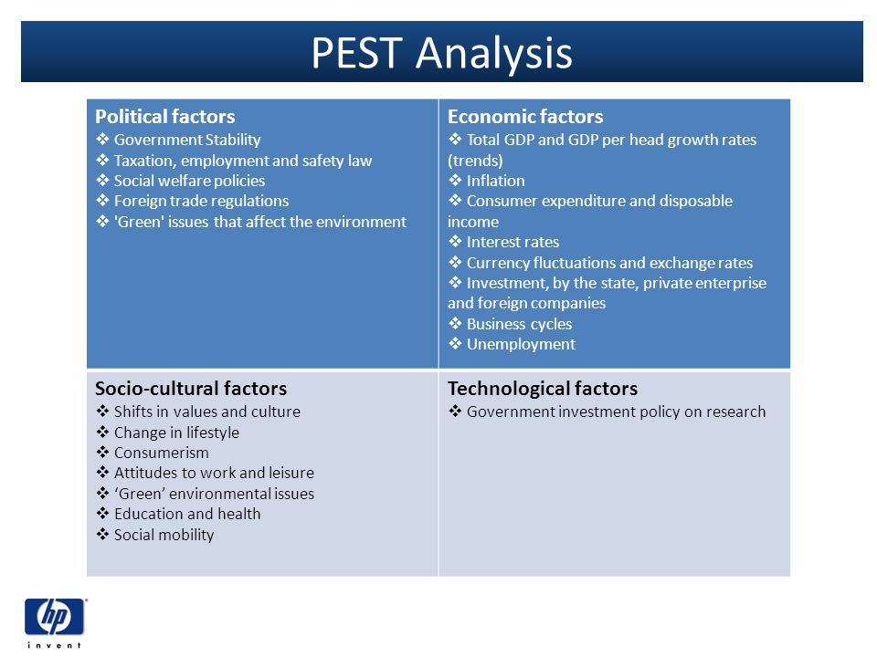 pest analysis for lenovo Lenovo pestle porters' five forces based on the analysis the likely major influences in lenovo's business environment are environment protection.