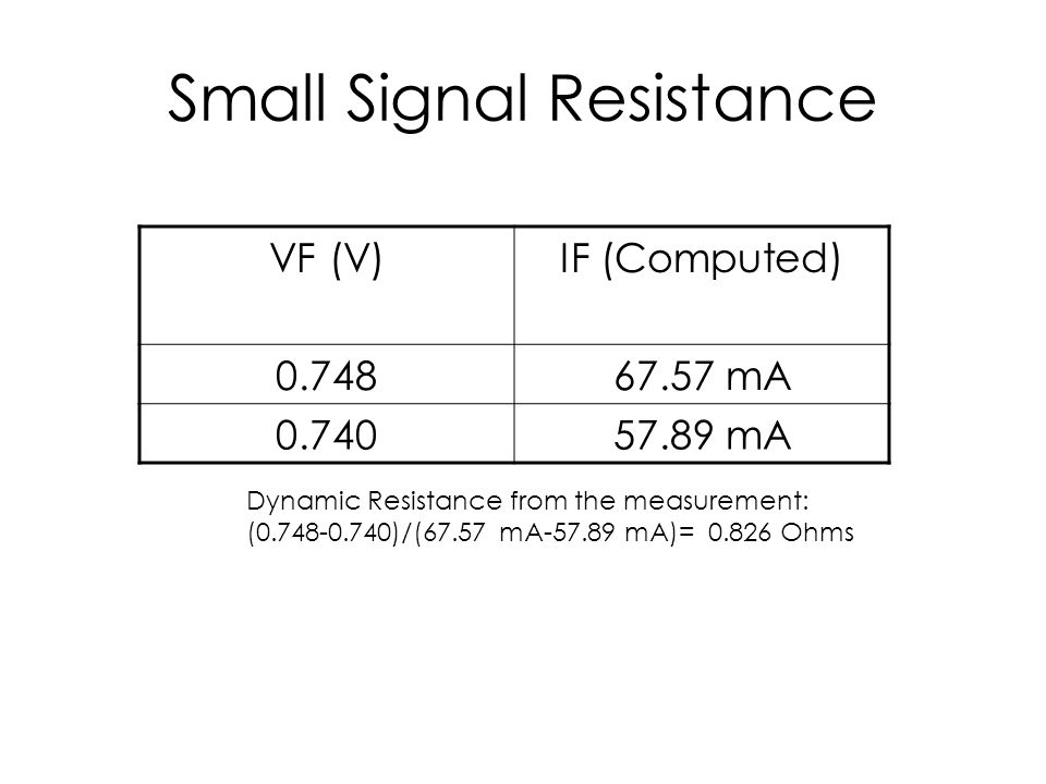 Small Signal Resistance