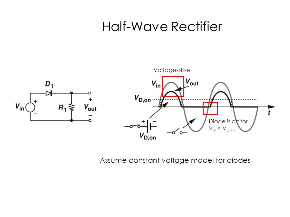 c03f28 Half-Wave Rectifier Assume constant voltage model for diodes
