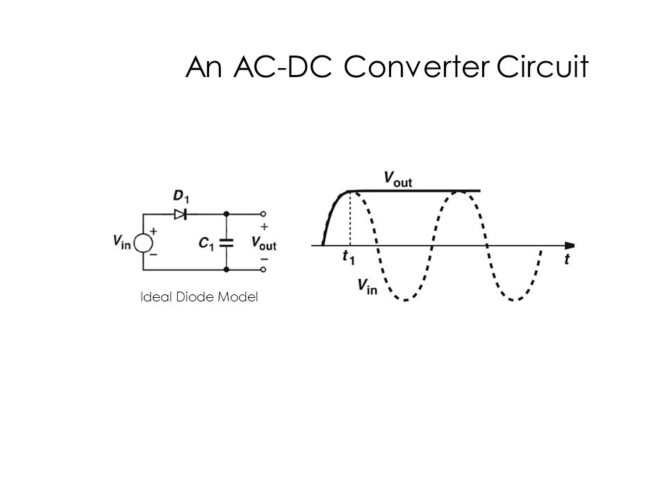 c03f31 An AC-DC Converter Circuit Ideal Diode Model