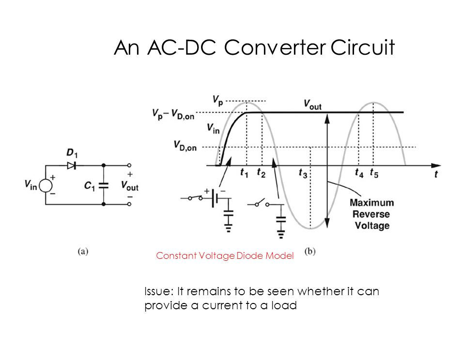c03f30 An AC-DC Converter Circuit