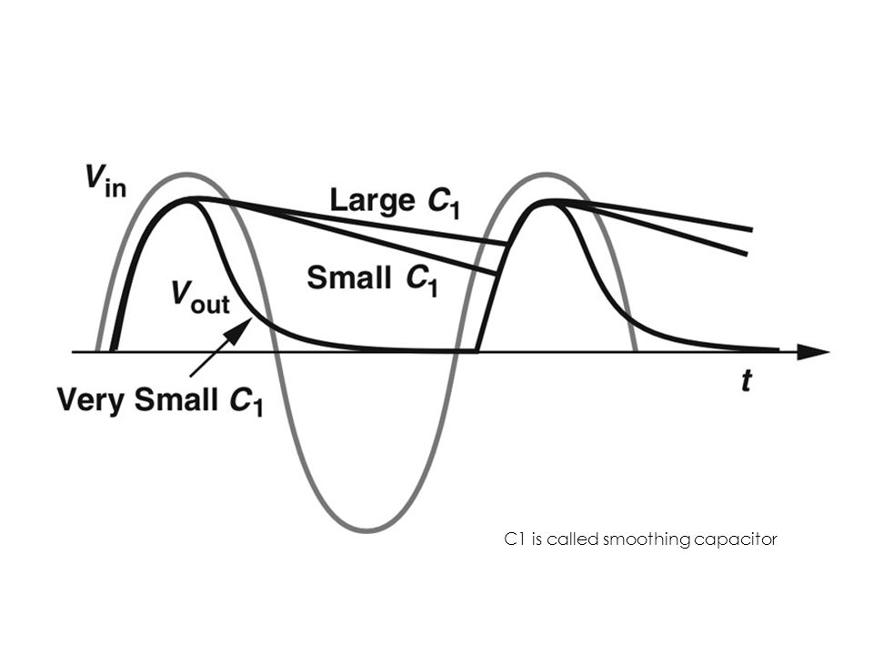 c03f33 C1 is called smoothing capacitor