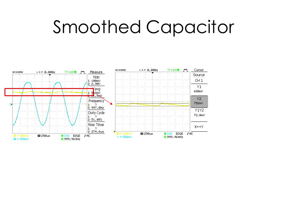 Smoothed Capacitor