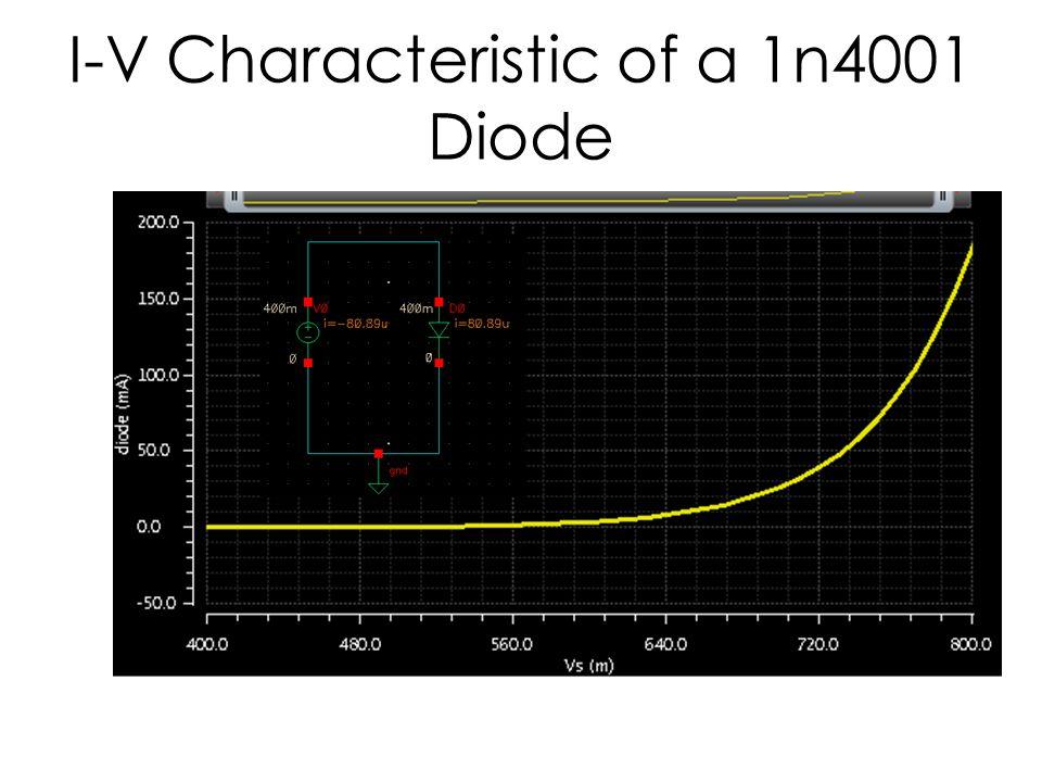 I-V Characteristic of a 1n4001 Diode