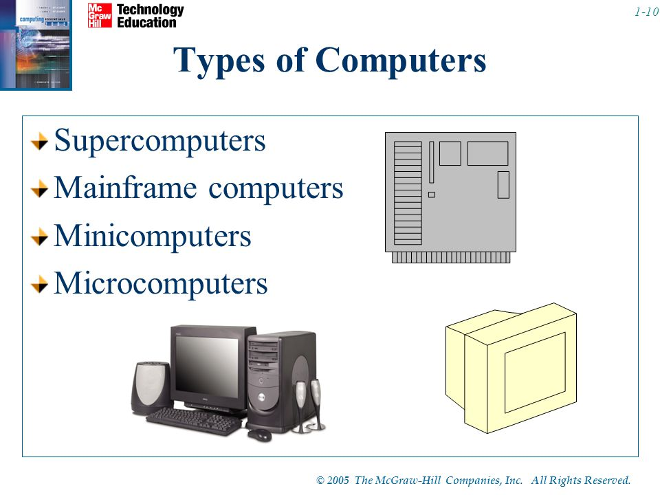 Types of Computers Supercomputers Mainframe computers Minicomputers