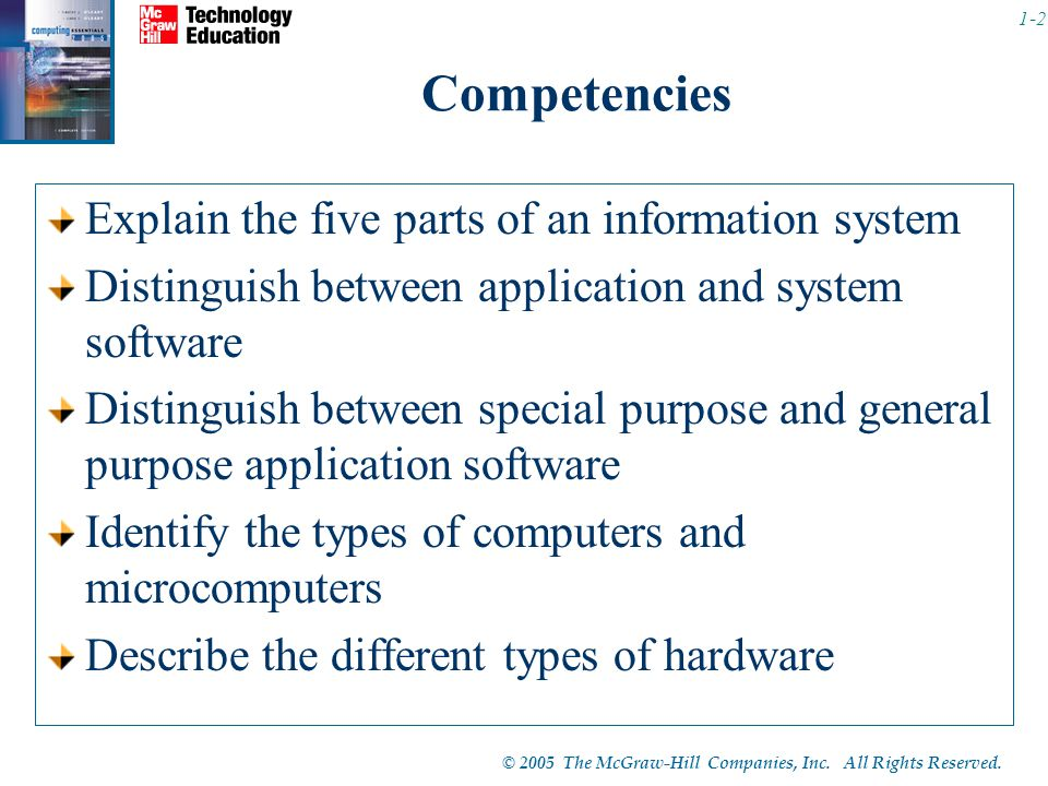Competencies Explain the five parts of an information system