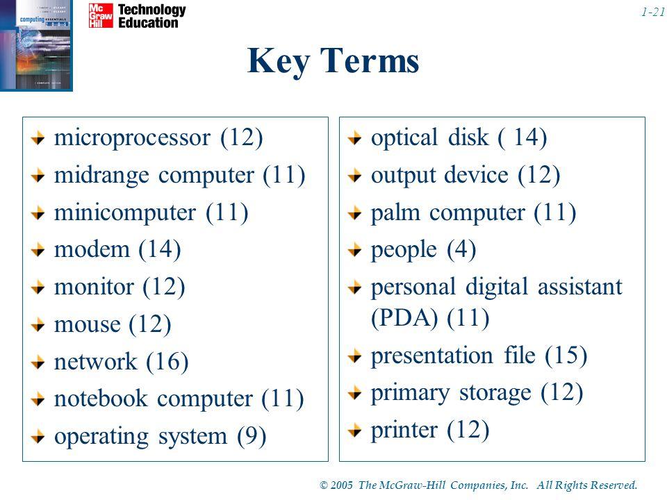 Key Terms microprocessor (12) midrange computer (11) minicomputer (11)