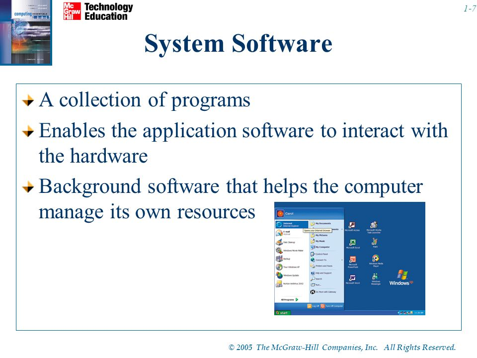 System Software A collection of programs