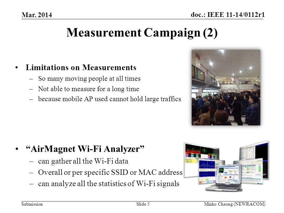 Measurement Campaign (2)