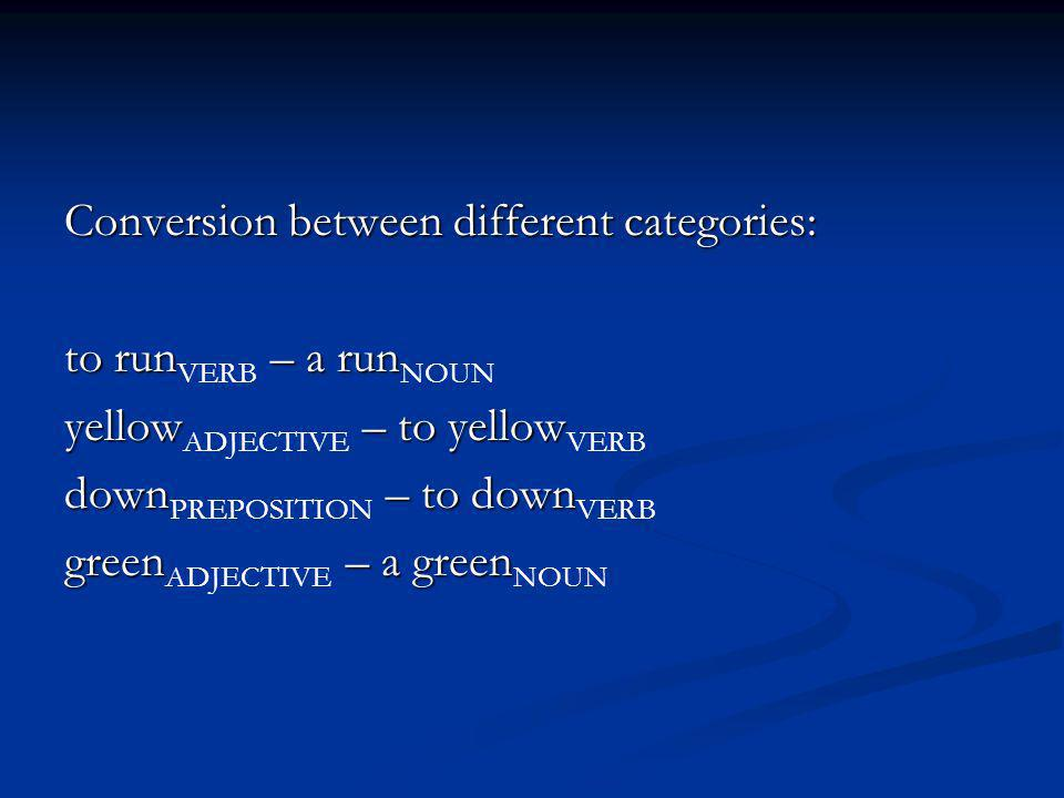 Conversion between different categories: