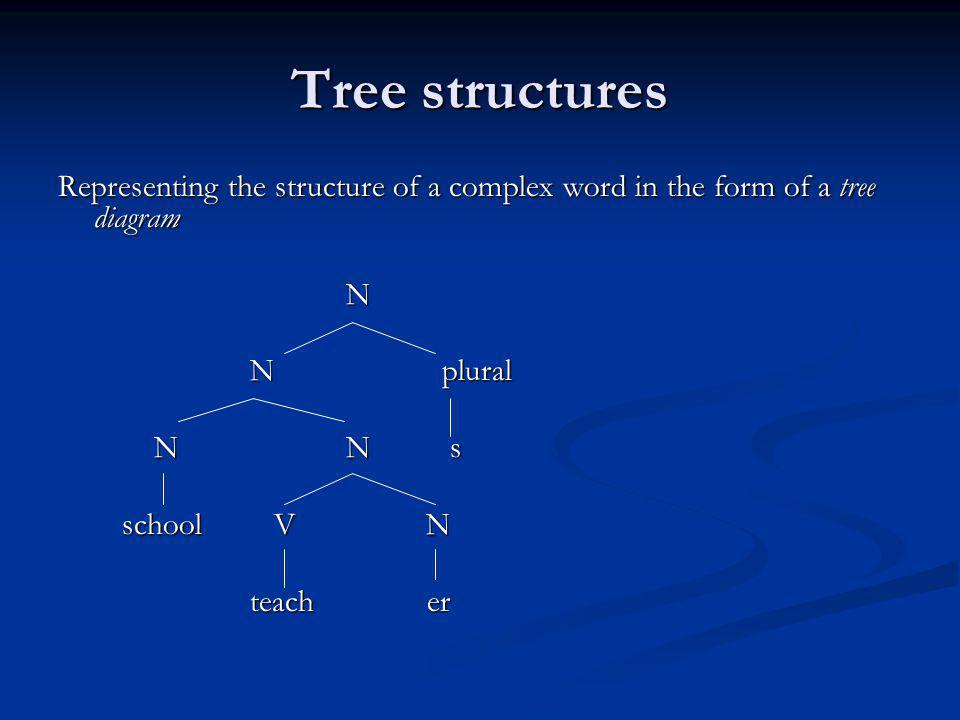 Tree structures Representing the structure of a complex word in the form of a tree diagram. N. N plural.