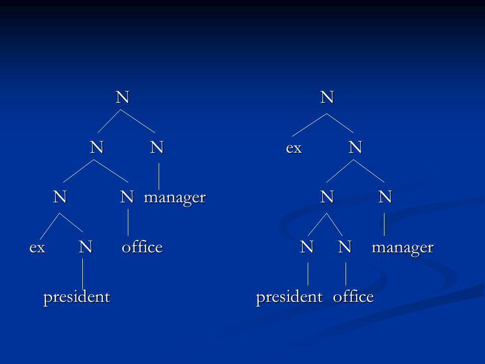 N N N N ex N. N N manager N N. ex N office N N manager.