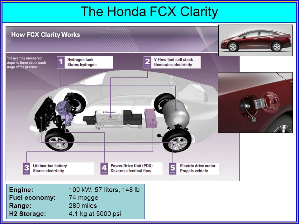 The Honda FCX Clarity Engine: 100 kW, 57 liters, 148 lb