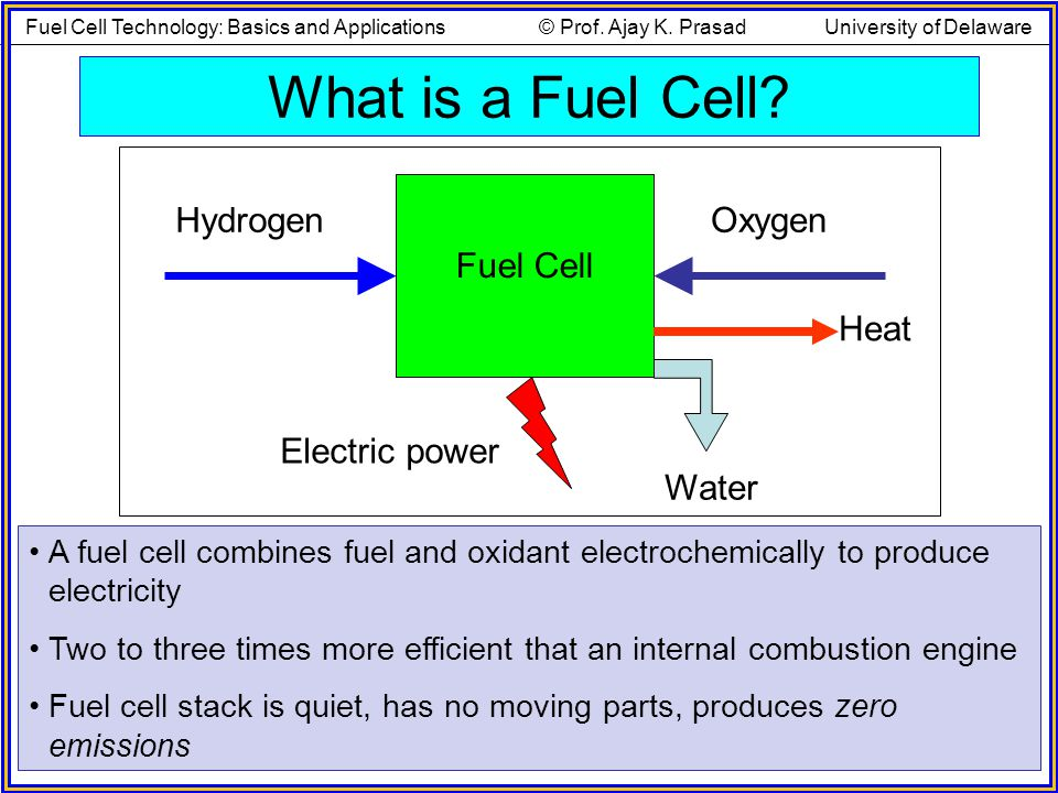 What is a Fuel Cell Fuel Cell Hydrogen Oxygen Water Electric power