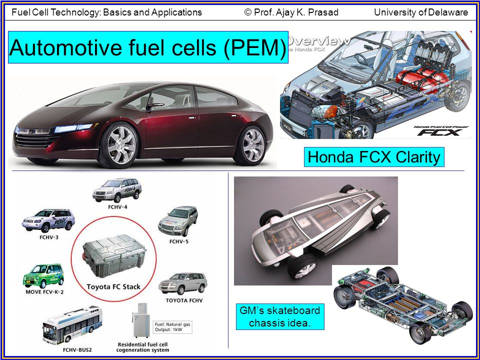 Automotive fuel cells (PEM)