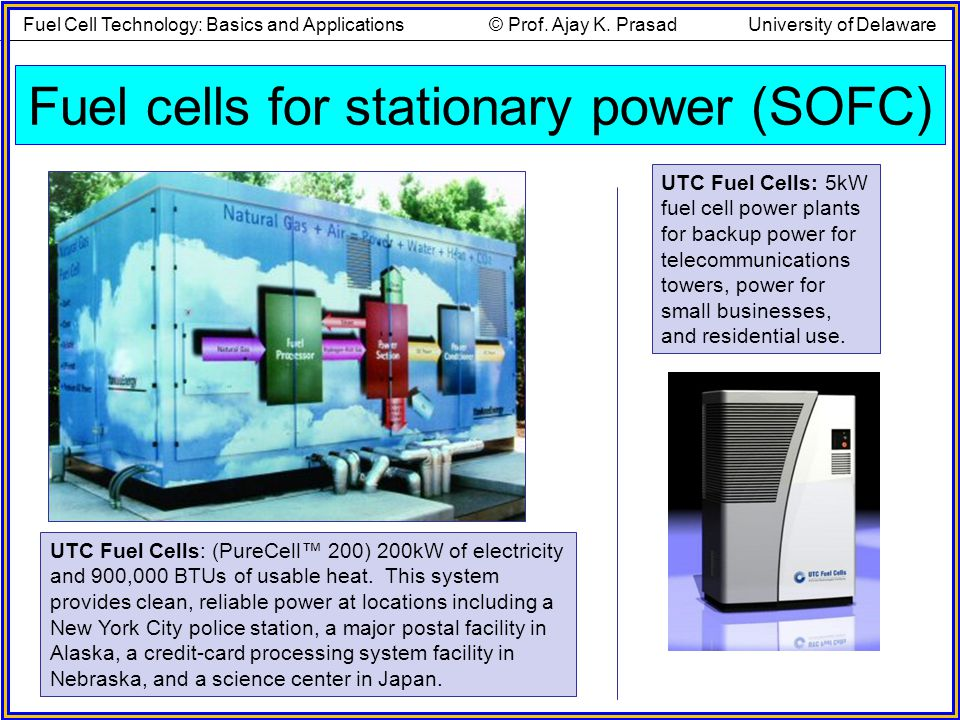Fuel cells for stationary power (SOFC)
