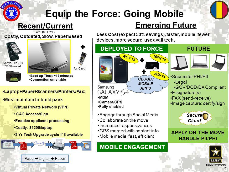 Equip the Force: Going Mobile