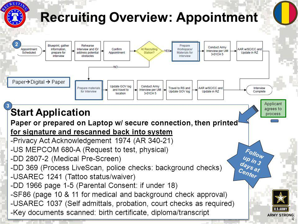 Recruiting Overview: Appointment Follow up in 3 days at Center