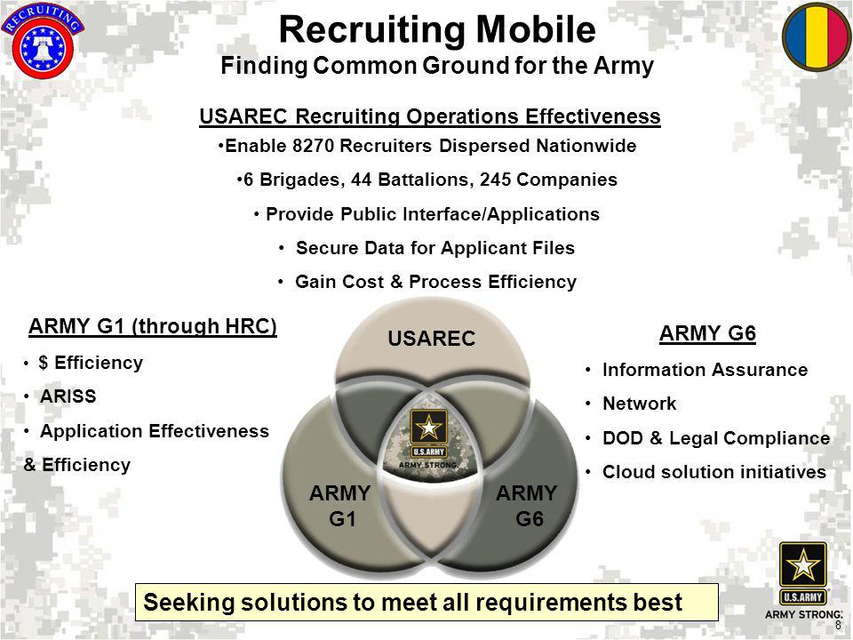 Recruiting Mobile Finding Common Ground for the Army