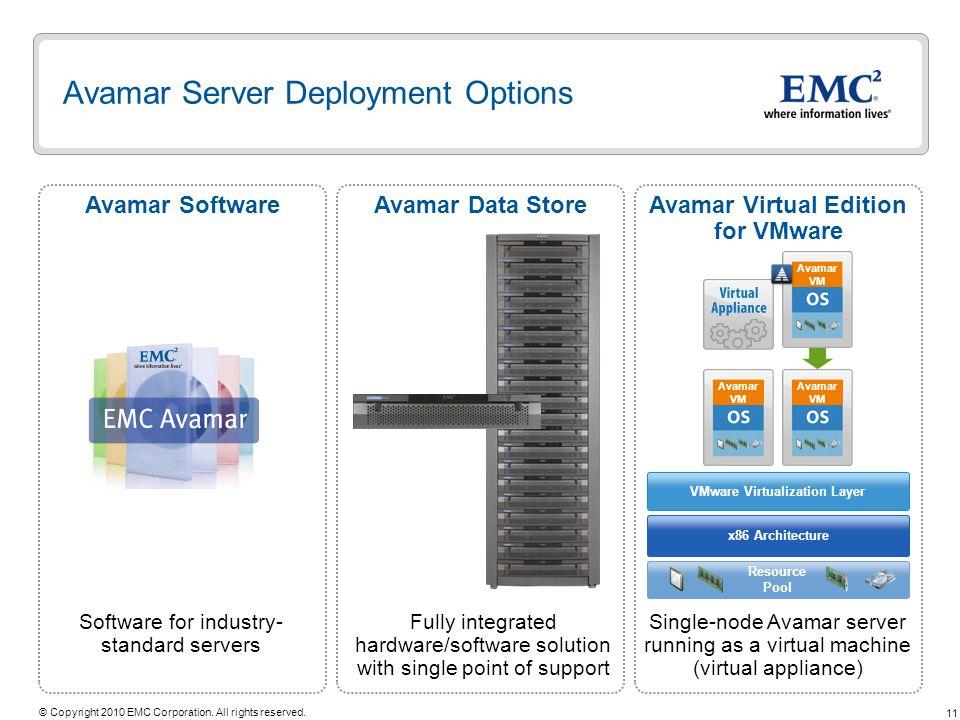 Avamar Server Deployment Options