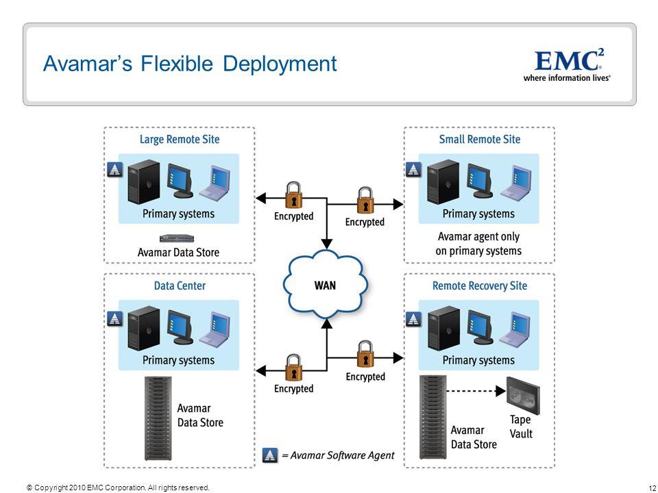 Avamar's Flexible Deployment