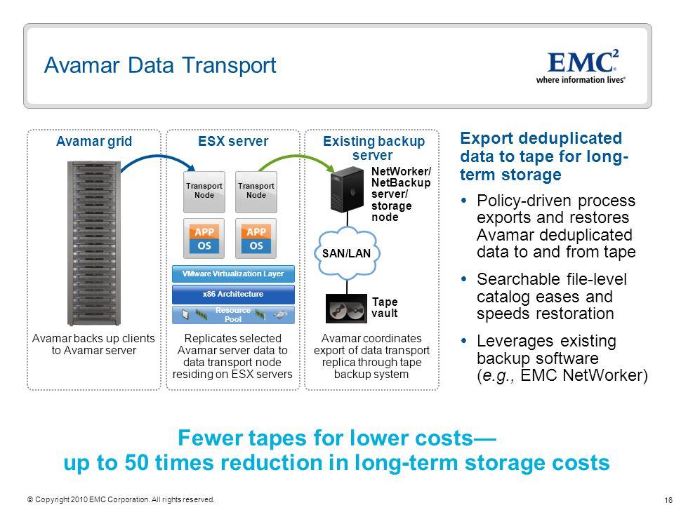 Existing backup server VMware Virtualization Layer
