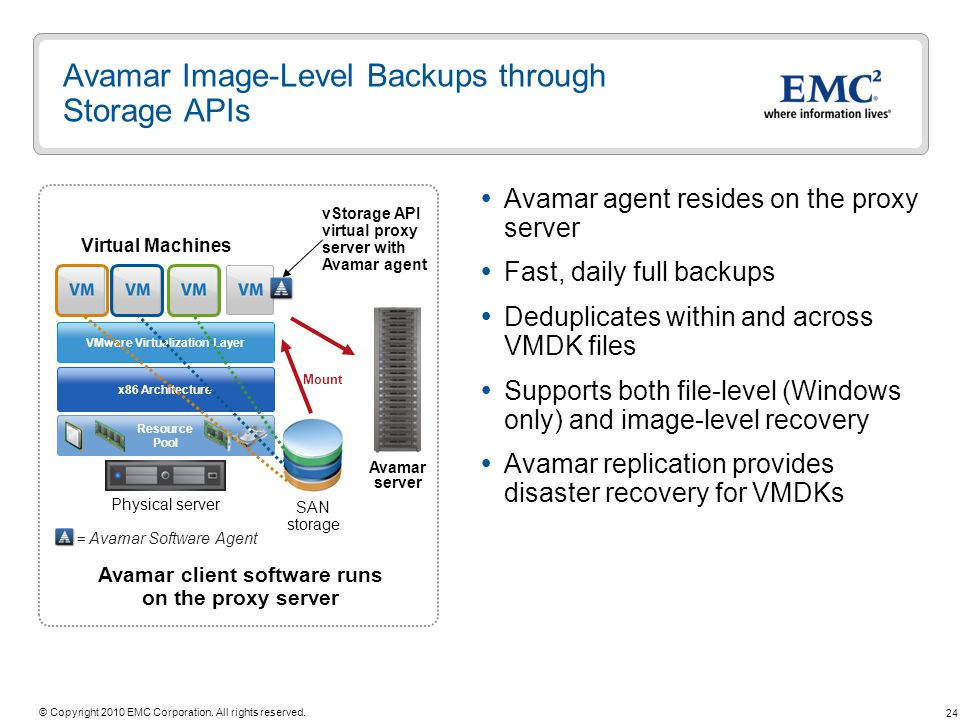 Avamar Image-Level Backups through Storage APIs