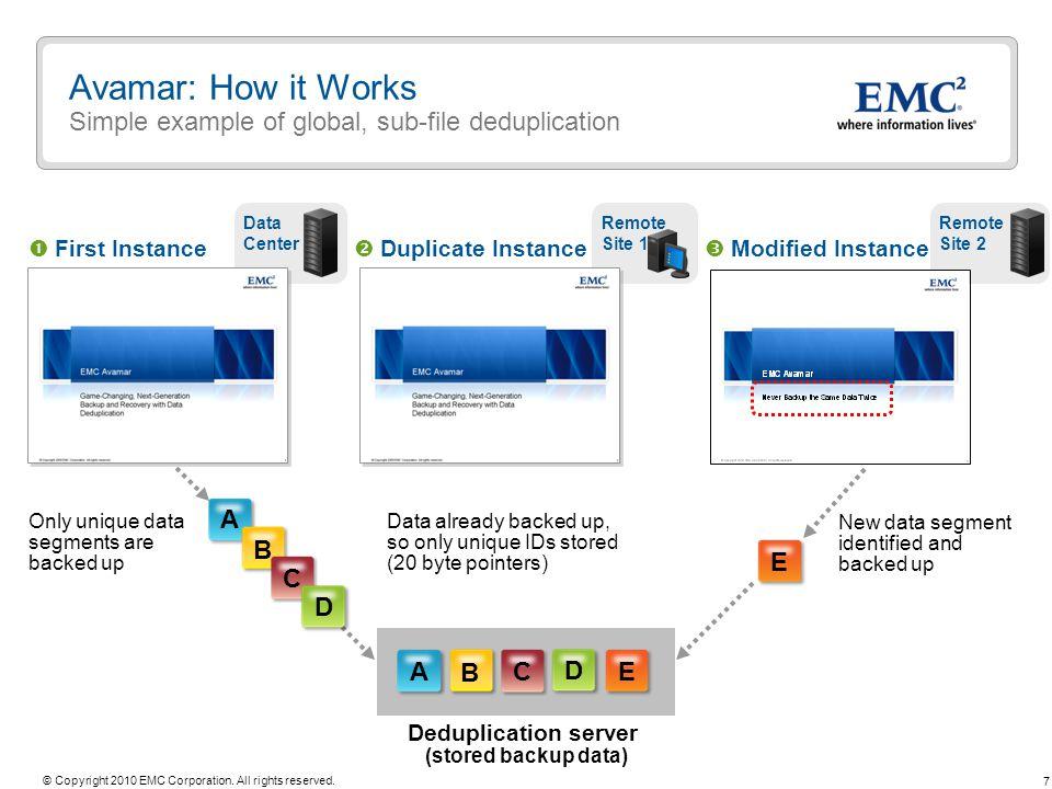 Avamar: How it Works Simple example of global, sub-file deduplication