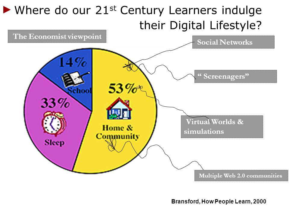 Where do our 21st Century Learners indulge their Digital Lifestyle