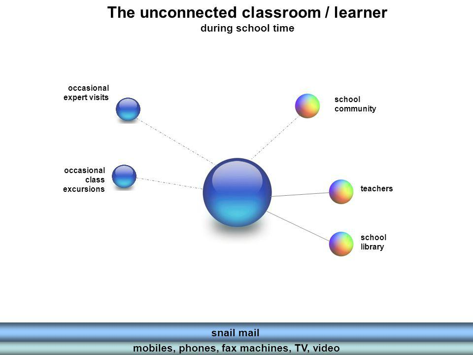 The unconnected classroom / learner