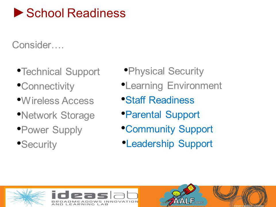 School Readiness Consider…. Technical Support Physical Security